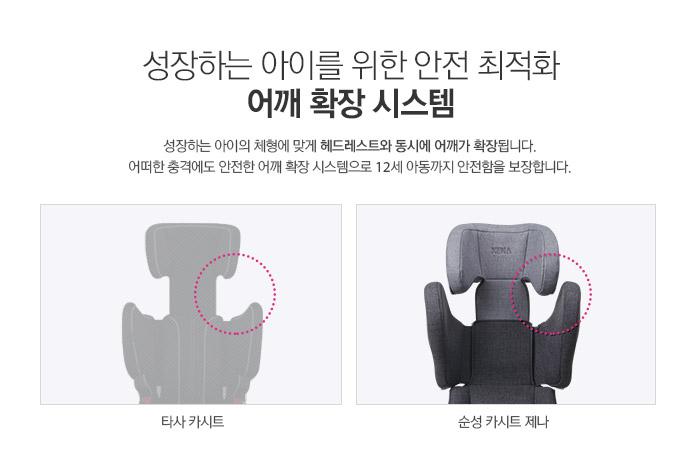 [순성카시트]제나주니어카시트_어깨 확장 시스템
